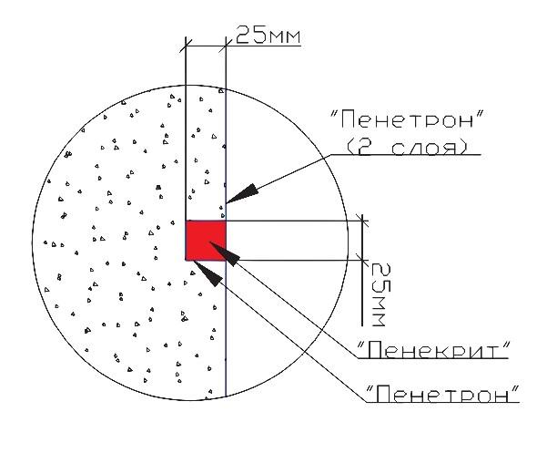 Плитами минераловатными теплоизоляция трубопровода